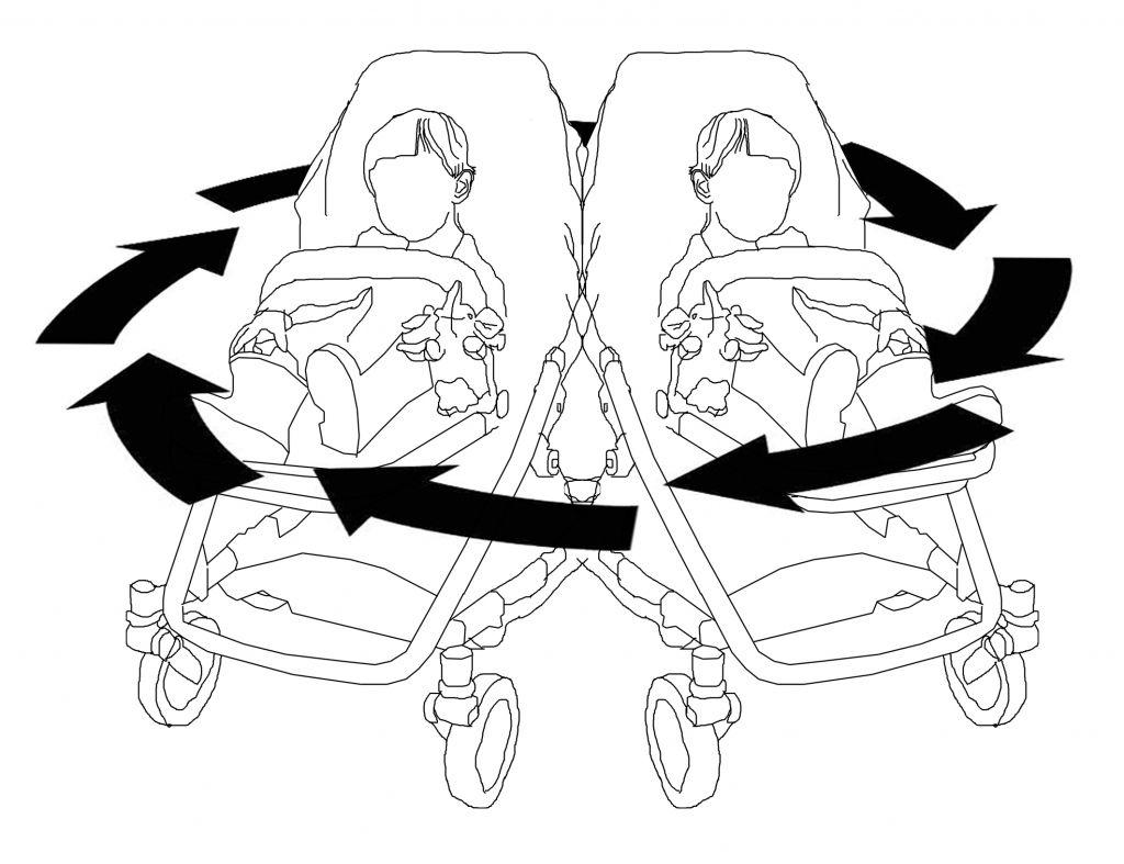 När kan man vända sitt barn framåt i barnvagnen?